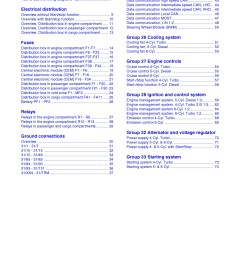 2013 volvo xc60 oem electrical wiring diagrams  [ 1526 x 2160 Pixel ]