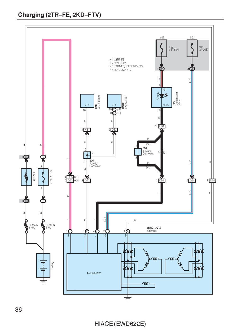 medium resolution of 2006 toyota hiace full original and coloured electrical wiring diagrams free pdf