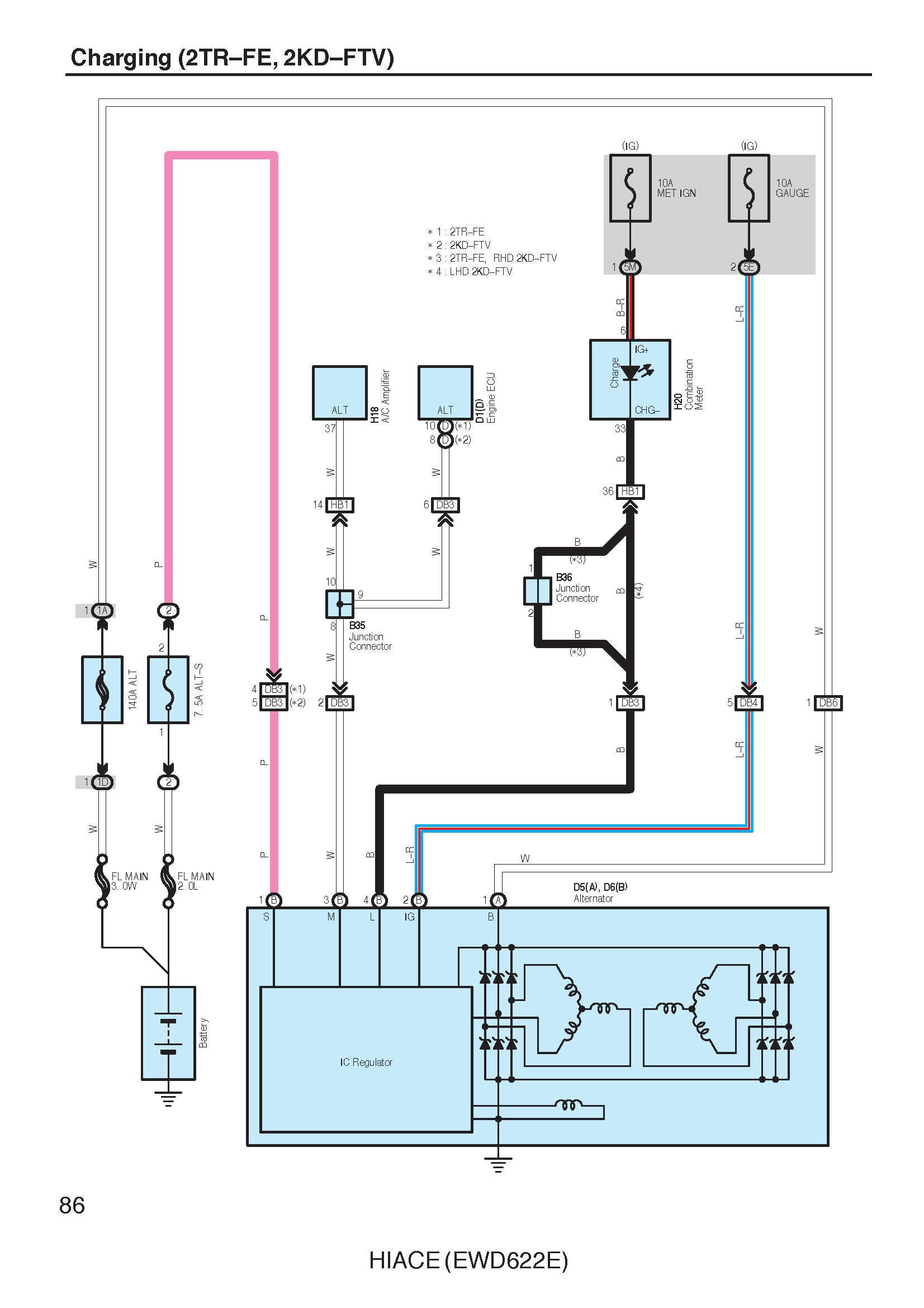 hight resolution of 2006 toyota hiace full original and coloured electrical wiring diagrams free pdf