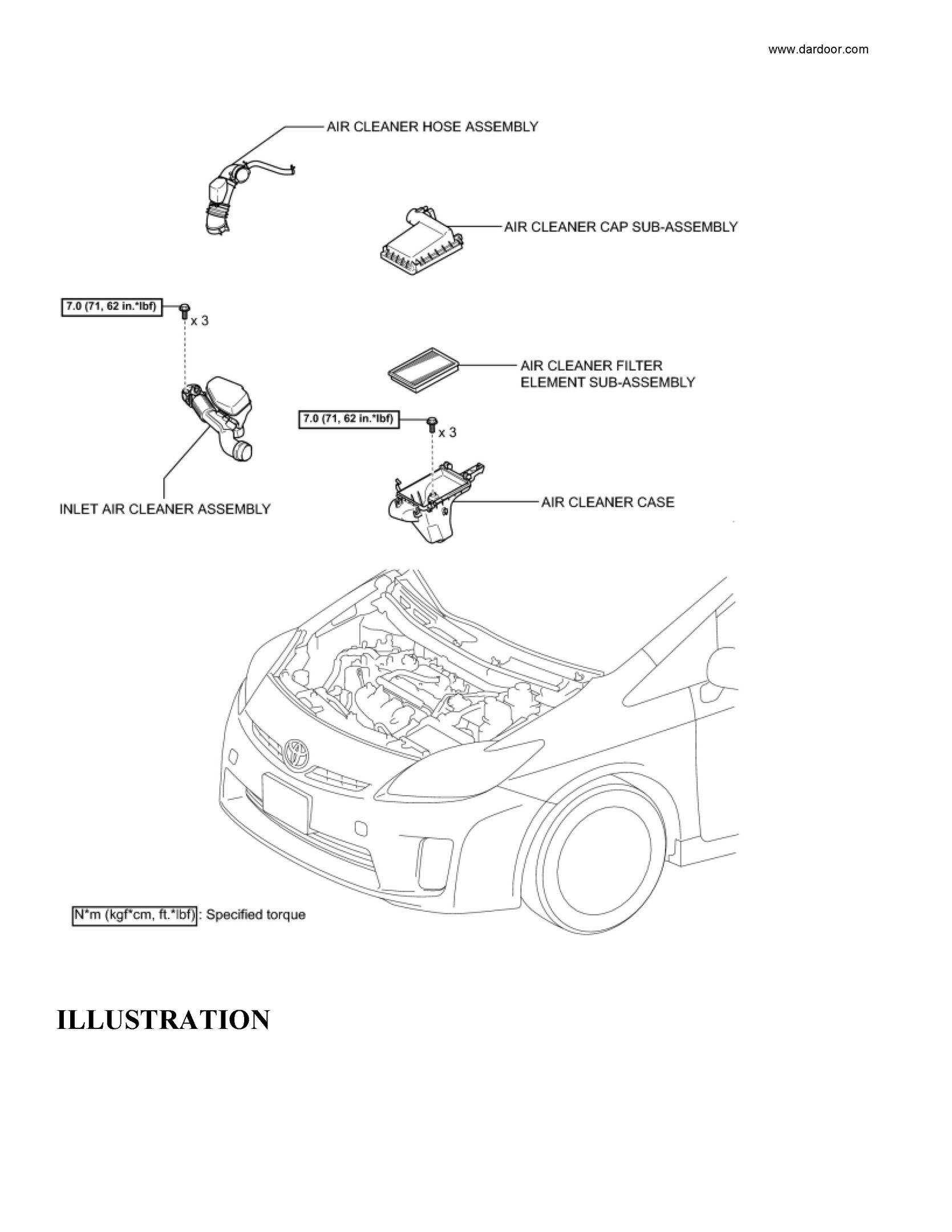 2010 Toyota Prius, OEM service and Repair Manual (PDF