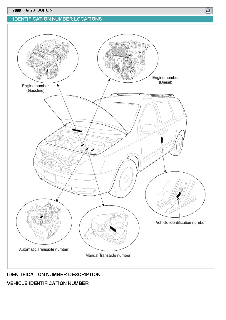 2006-2009 Kia Carnival Sedona OEM Workshop Service and