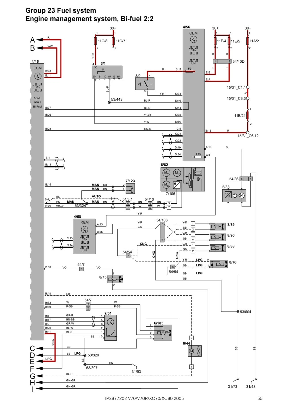 medium resolution of 2005 volvo xc70 wiring diagrams