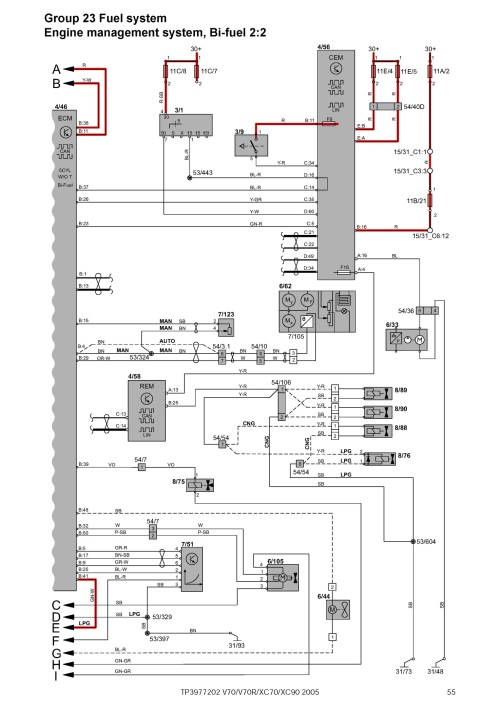 small resolution of 2005 volvo xc70 wiring diagrams