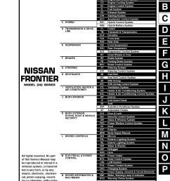 2011 nissan frontier d40 oem service and repair manual pdf  [ 2421 x 3311 Pixel ]