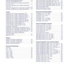 2014 2015 volvo v70 xc70 s80 oem electrical wiring diagrams  [ 1527 x 2160 Pixel ]