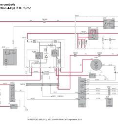 2015 volvo s60 wiring diagram [ 3055 x 2160 Pixel ]