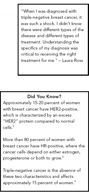 Breast Cancer: Not One Type