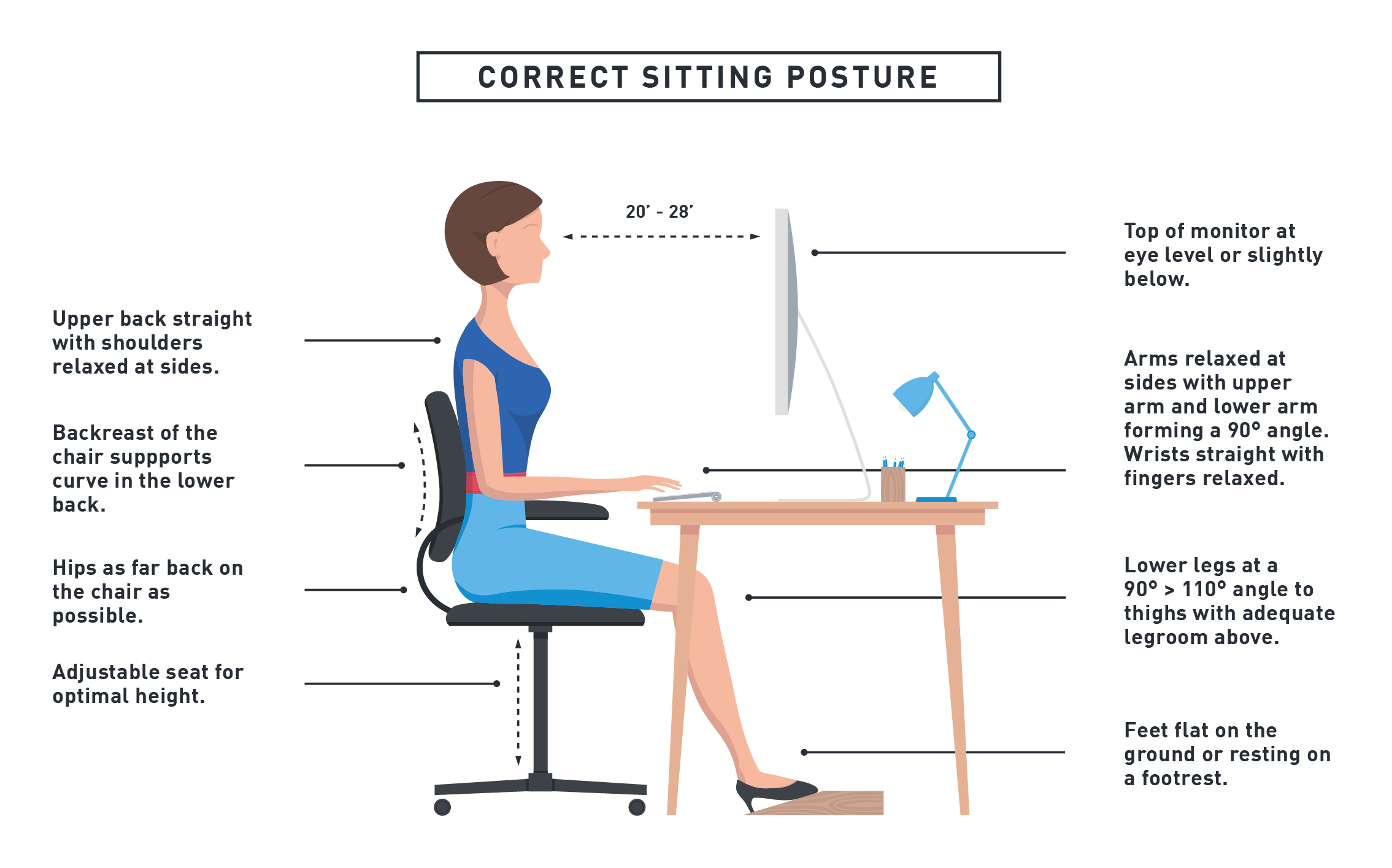 sitting posture on chair in office lounge chairs for pool deck 6 health risks of at a desk all day