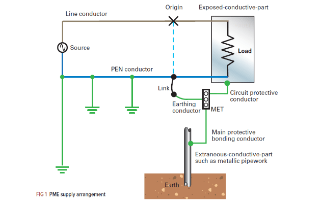 Building Science Electric Circuit Single Phase And Three Phase Wiring