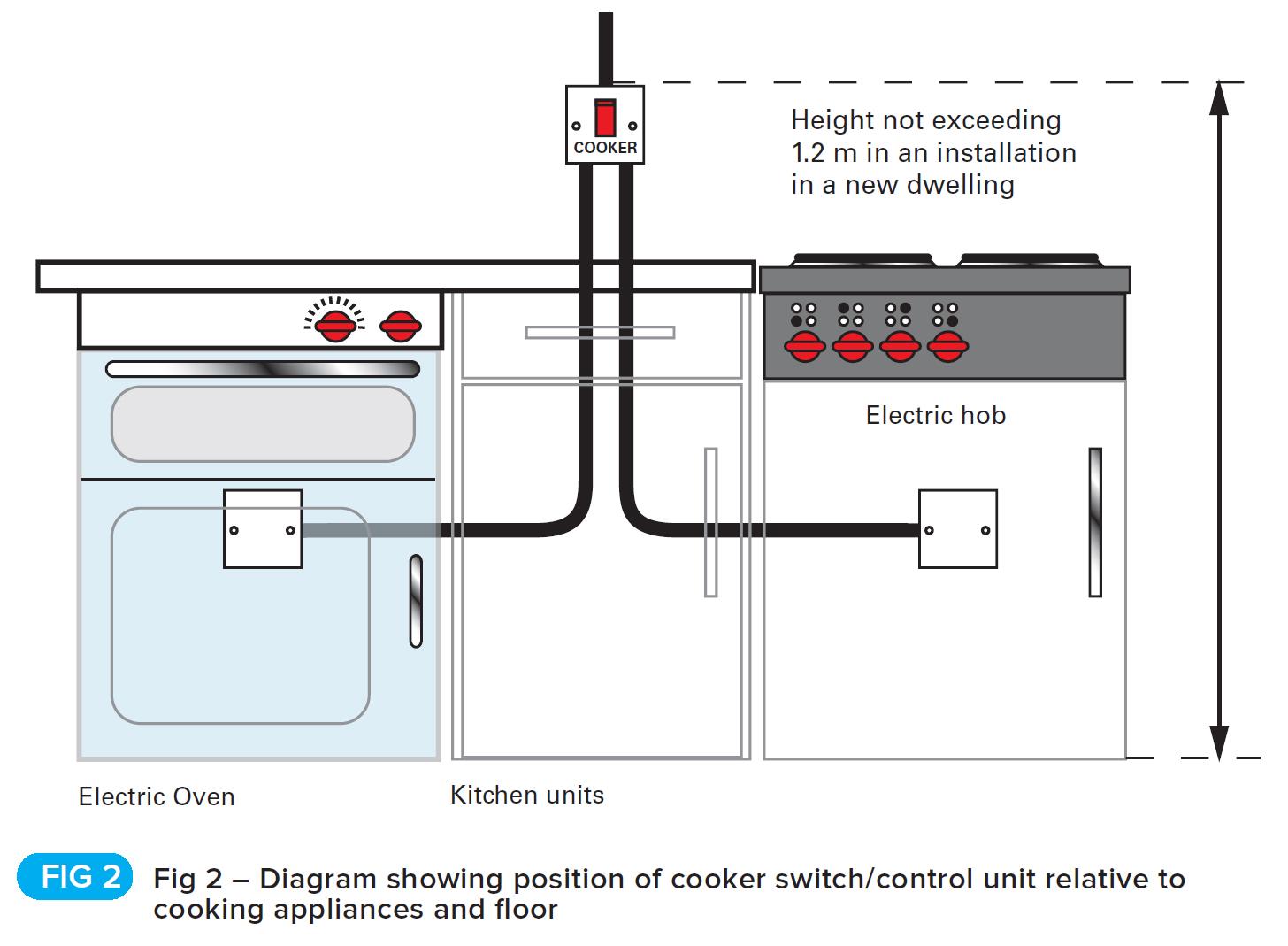 96 Crownline Wiring Diagram