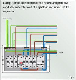 distribution board wiring diagram 1999 323i fuse box arrangement or marking of at boards and consumer units 1