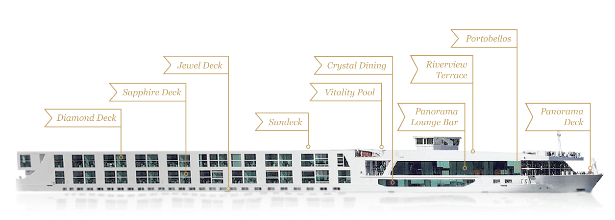 cruise ship diagram weider pro 4950 cable deck plans explore our signature space ships scenic tours luxury