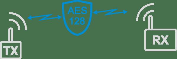 XLRS_Dl1_AES128_Icon_02_w24