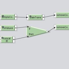 Sap R 3 Modules Diagram 1998 Jeep Cherokee Trailer Wiring 2013 Online Pi Po Training Course By Expert Consultant