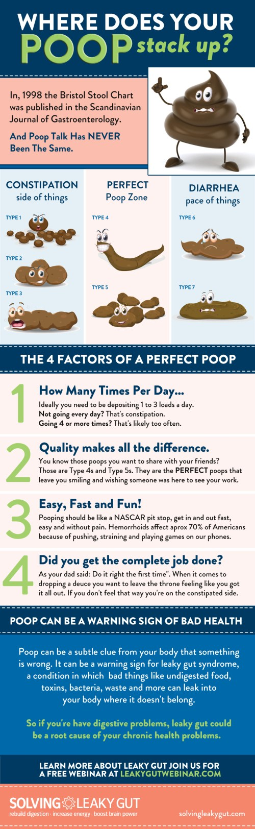Does your Poop Stack Up?