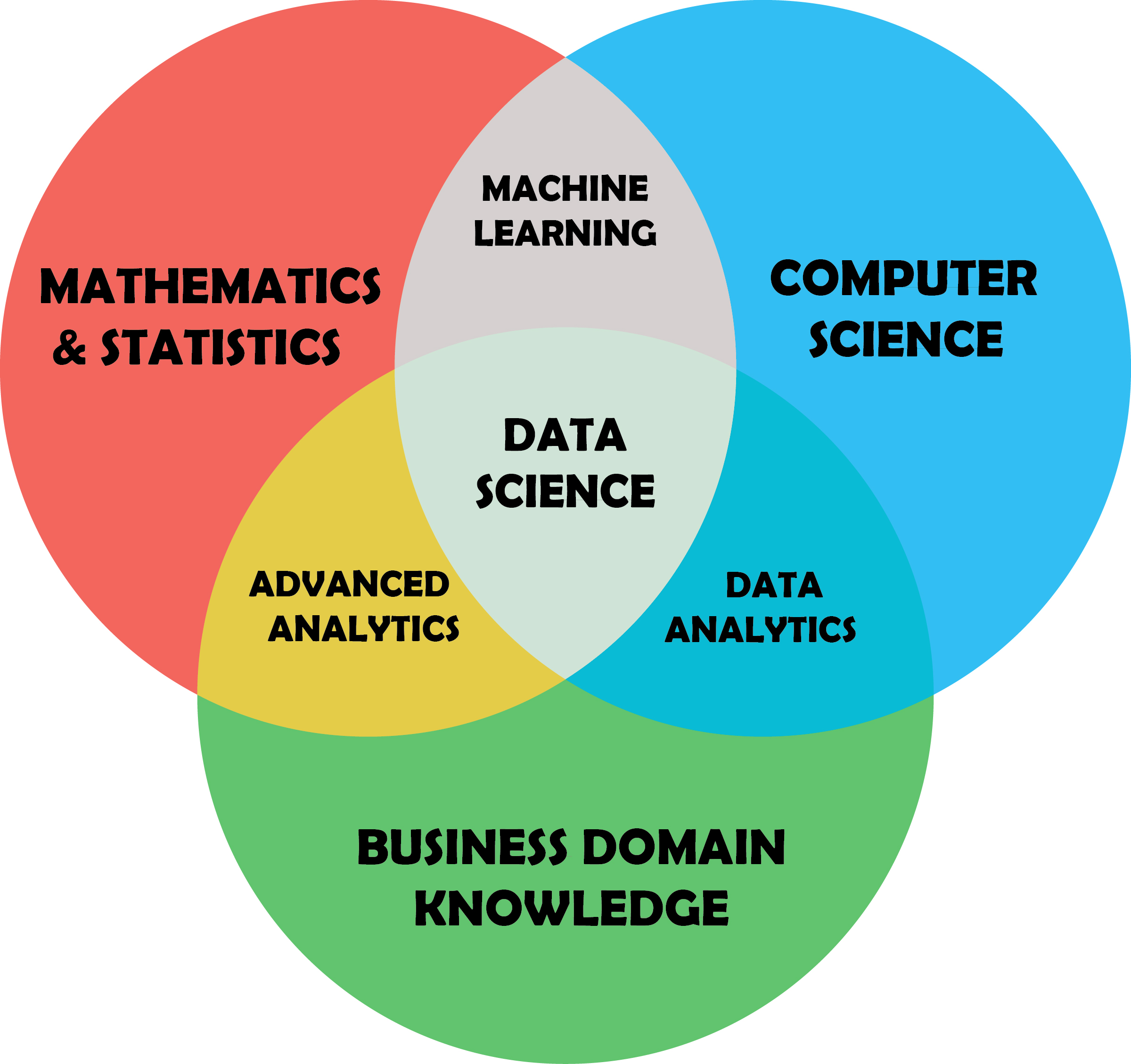 Learn By Coding Examples for Beginners: Tabular Text & Image Data Analytics as well as Time Series Forecasting in Python & R