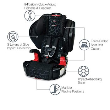 Britax-Pinnacle-ClickTight-G1.1-Harness-2-Booster-Car-Seat-Mosaic