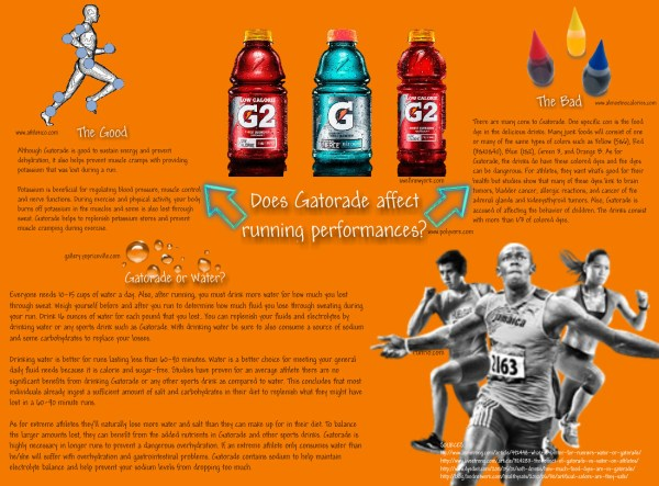 Gatorade En Energy Fruit Health And Fitness