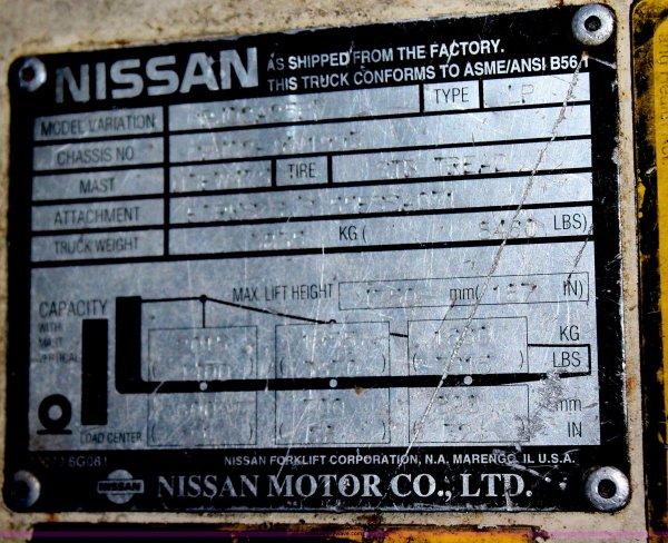 Nissan Year Vin Number Decoder - Year of Clean Water
