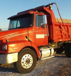 dc7493 image for item dc7493 1999 volvo wg dump truck [ 2048 x 1328 Pixel ]