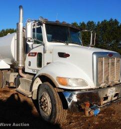 2012 peterbilt 348 tank truck full size in new window  [ 2048 x 1673 Pixel ]