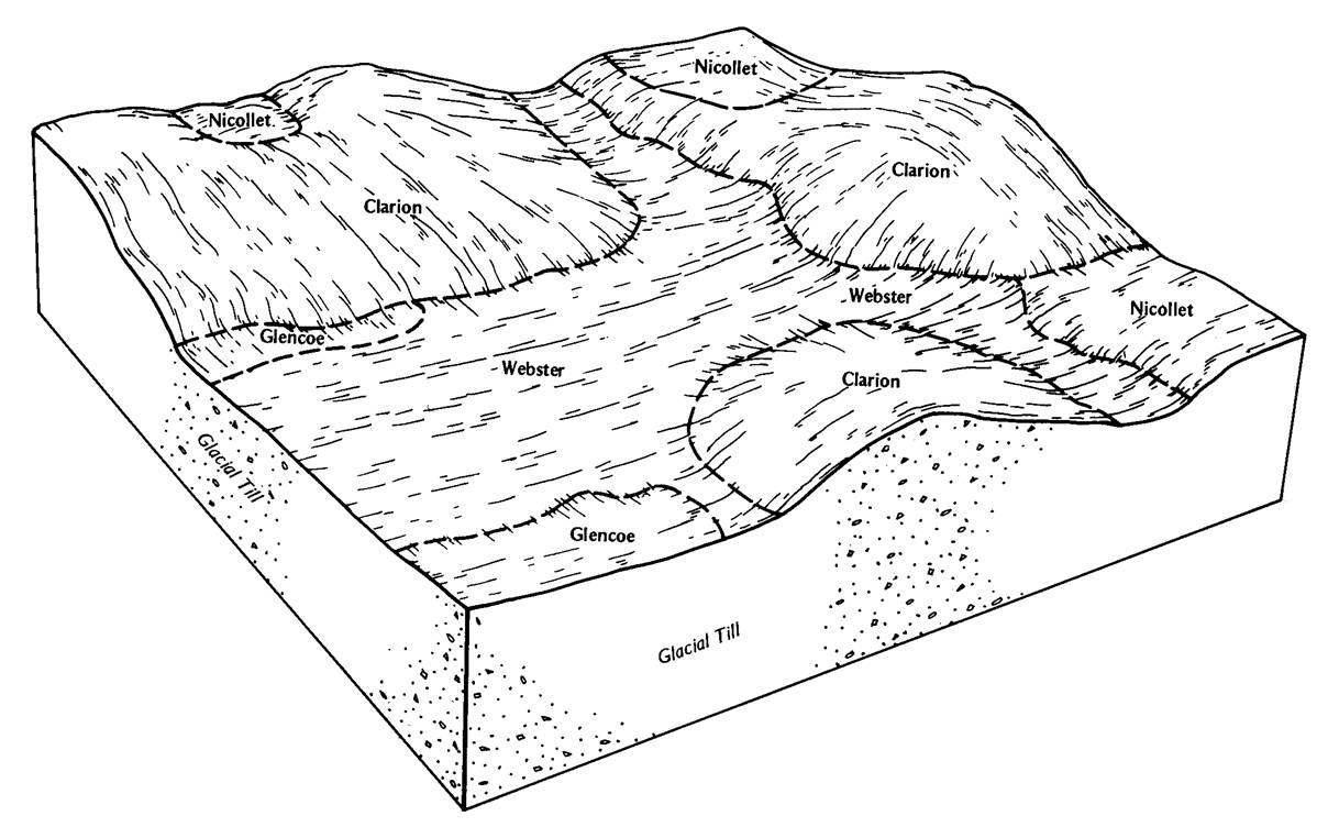 Soil Geomorphology and Landscape Modeling in South-Central
