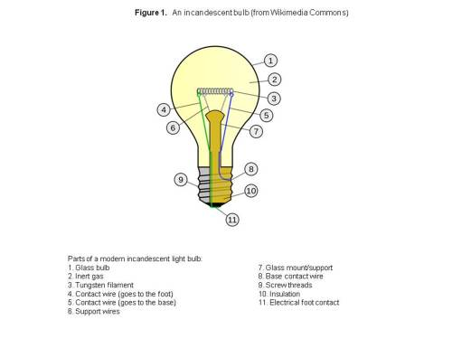 small resolution of better ways to illuminate incandescent light bulb diagram diagram shows 11 parts