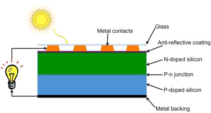 Solar Pv Schematic