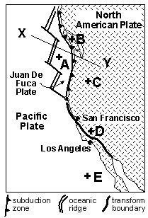 ConcepTest: Western U.S. Volcanoes and Earthquakes #2