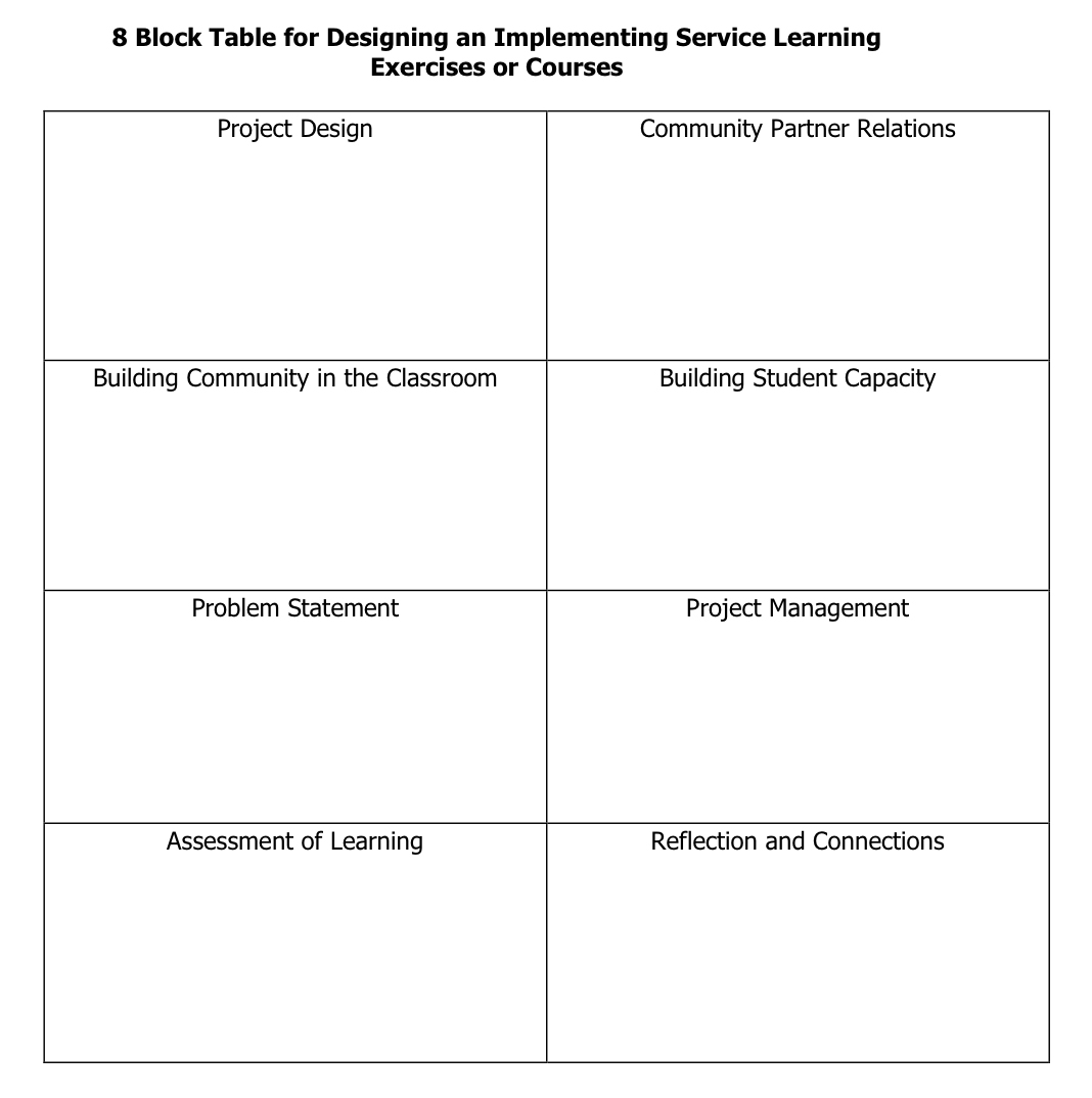 The 8 Block Model For Service Learning Design