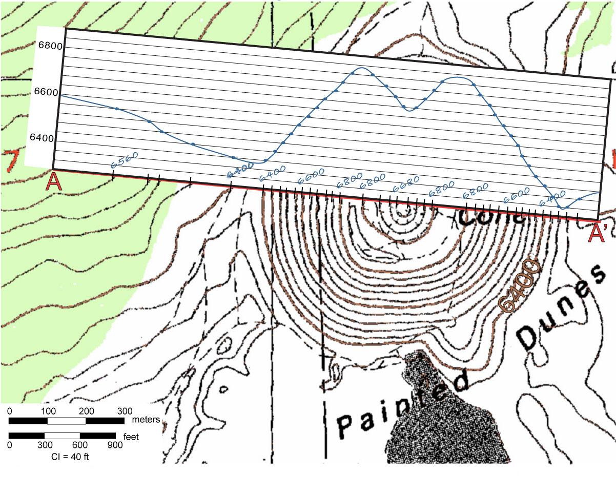 Topographic Profile Practice Problems