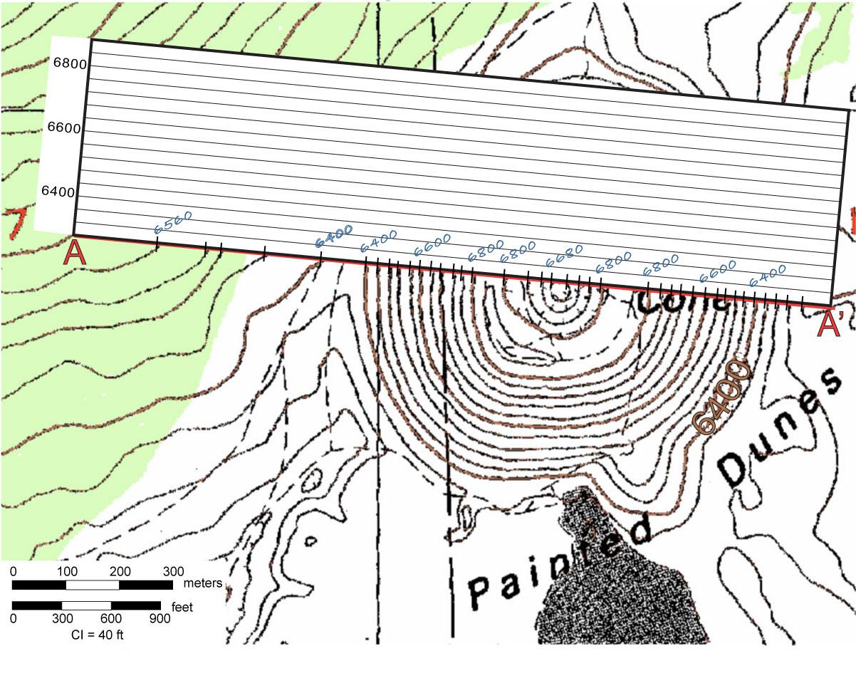 Topographic Profile Worksheet