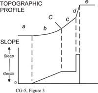 Computational Geology