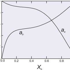 Plot Diagram Activity Ao Smith Wiring Models Asymmetrical Model
