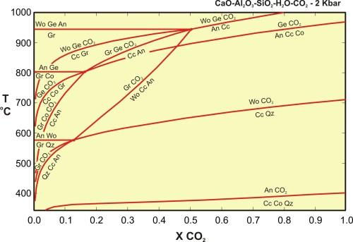 small resolution of cash2oco2 phase diagram
