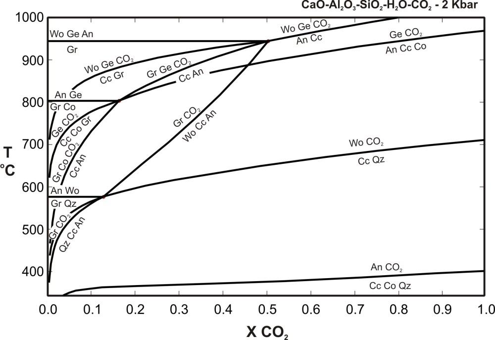 medium resolution of cas h2o co2