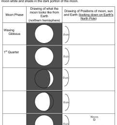 Phases and Eclipses of the Moon [ 2382 x 1836 Pixel ]
