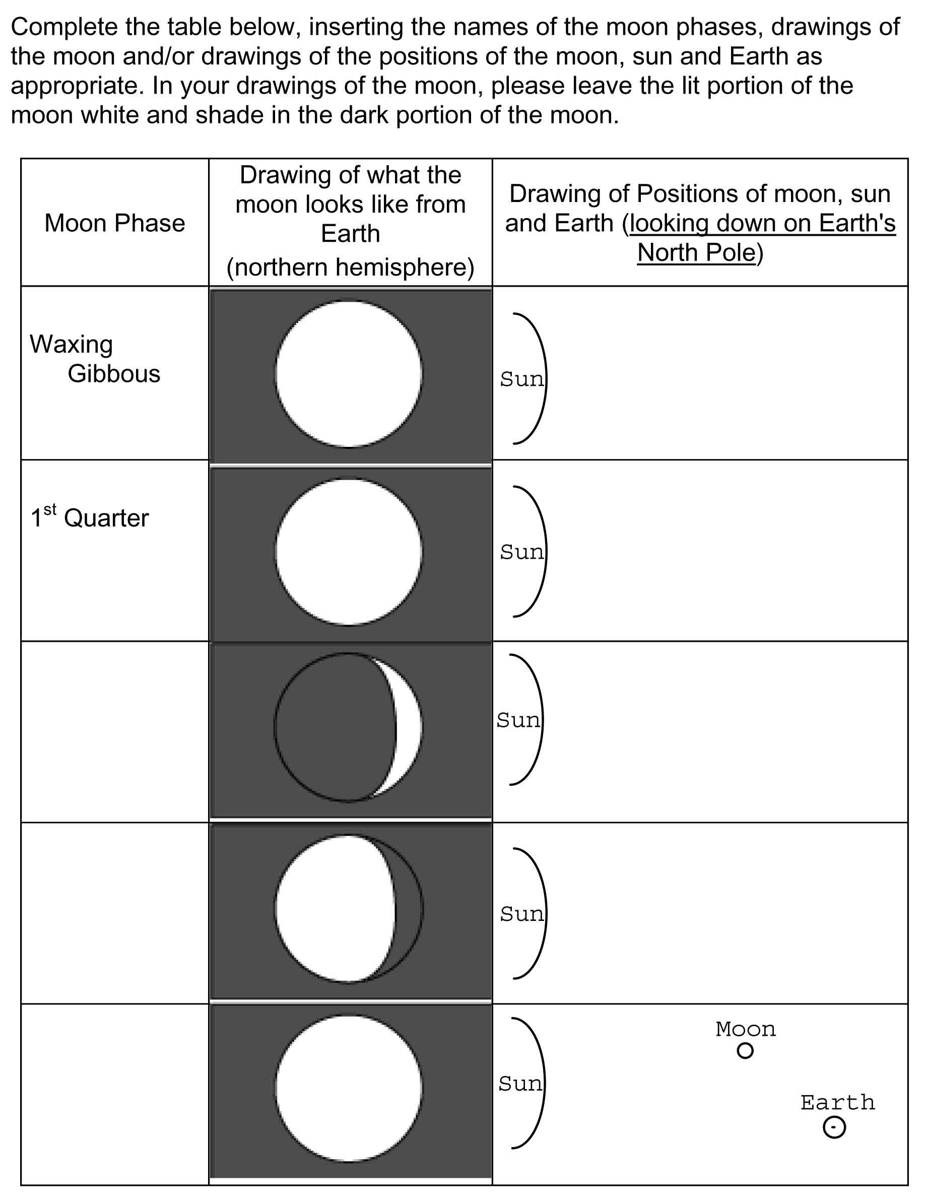 phases of the moon diagram to label 07 ford f150 wiring search results for phase worksheet