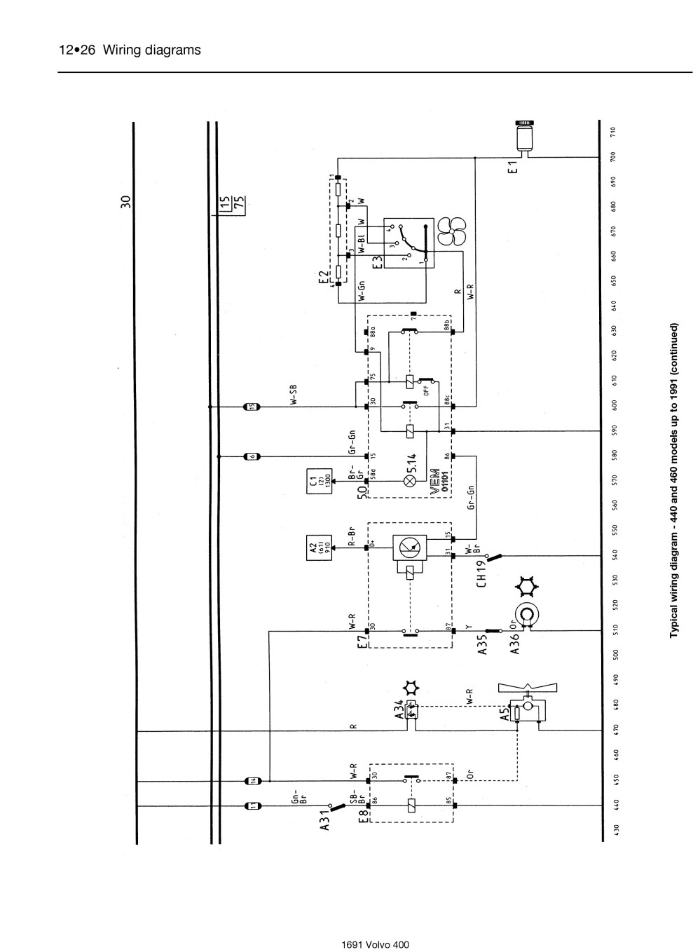 medium resolution of volvo 440 wiring diagram data schematic diagram volvo 440 wiring diagram volvo 440 wiring diagram