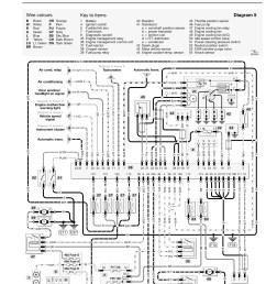 nissan primera wiring diagram manual wiring diagram data nissan primera wiring diagram nissan primera wiring diagram [ 2382 x 2974 Pixel ]