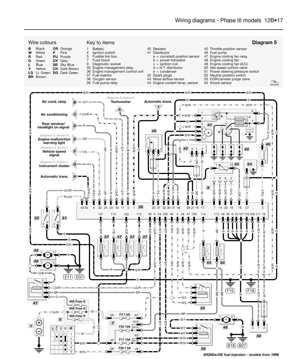 medium resolution of nissan primera wiring diagram manual wiring diagram data nissan primera wiring diagram nissan primera wiring diagram