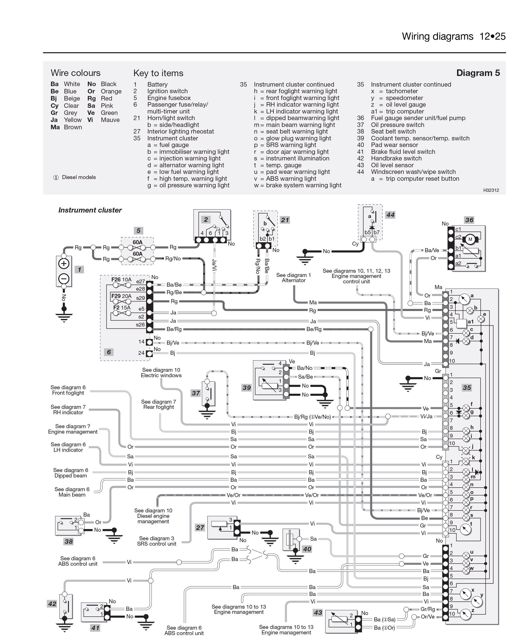clio 2 airbag wiring diagram cat 6 ethernet cable renault petrol and diesel may 98 01 haynes