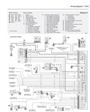 Renault Clio Petrol & Diesel (May 98  May 01) Haynes