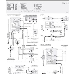 rover sd1 ignition wiring diagram [ 2148 x 2713 Pixel ]