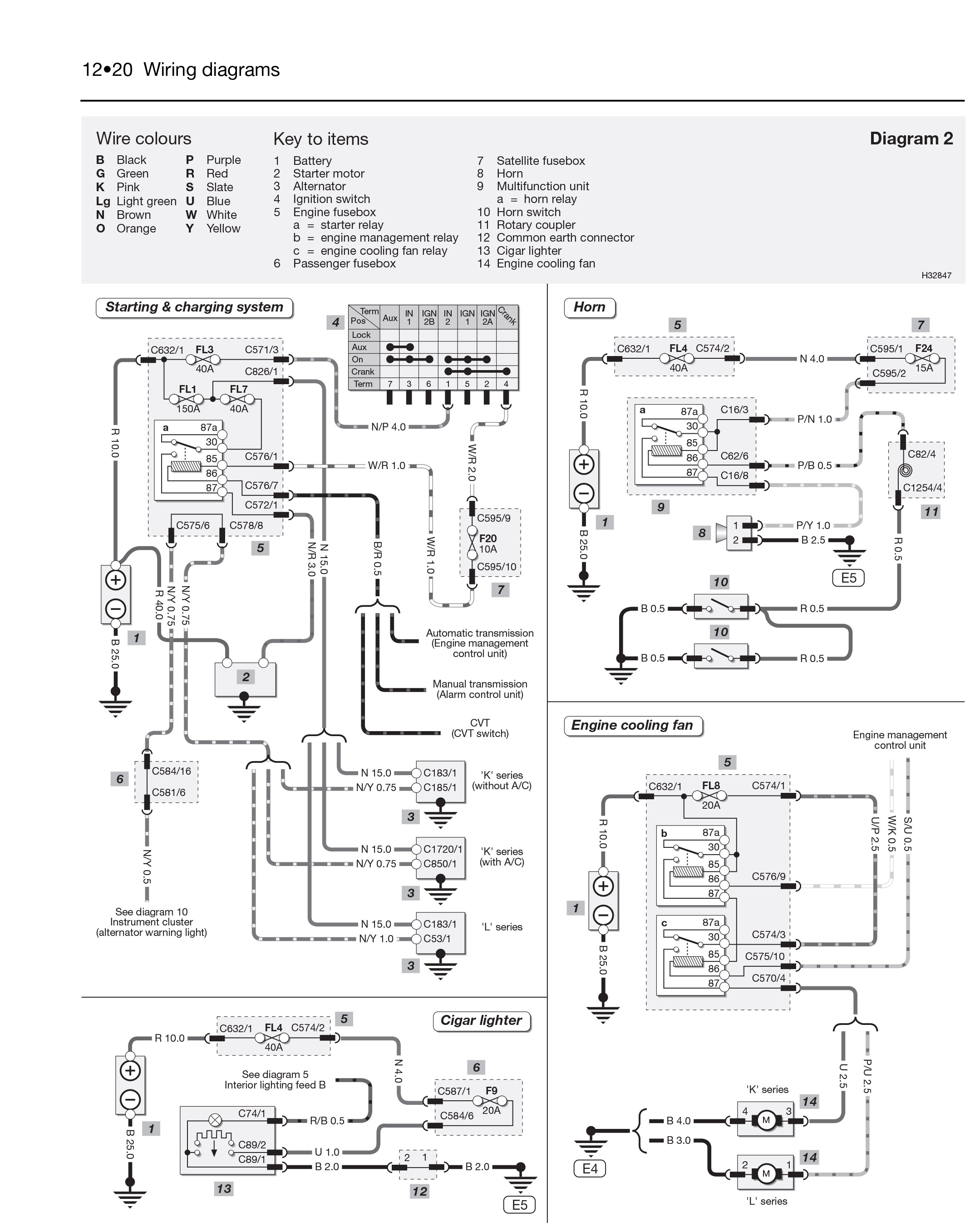 mg zr electric window wiring diagram 1998 ford explorer rover 25 alternator library