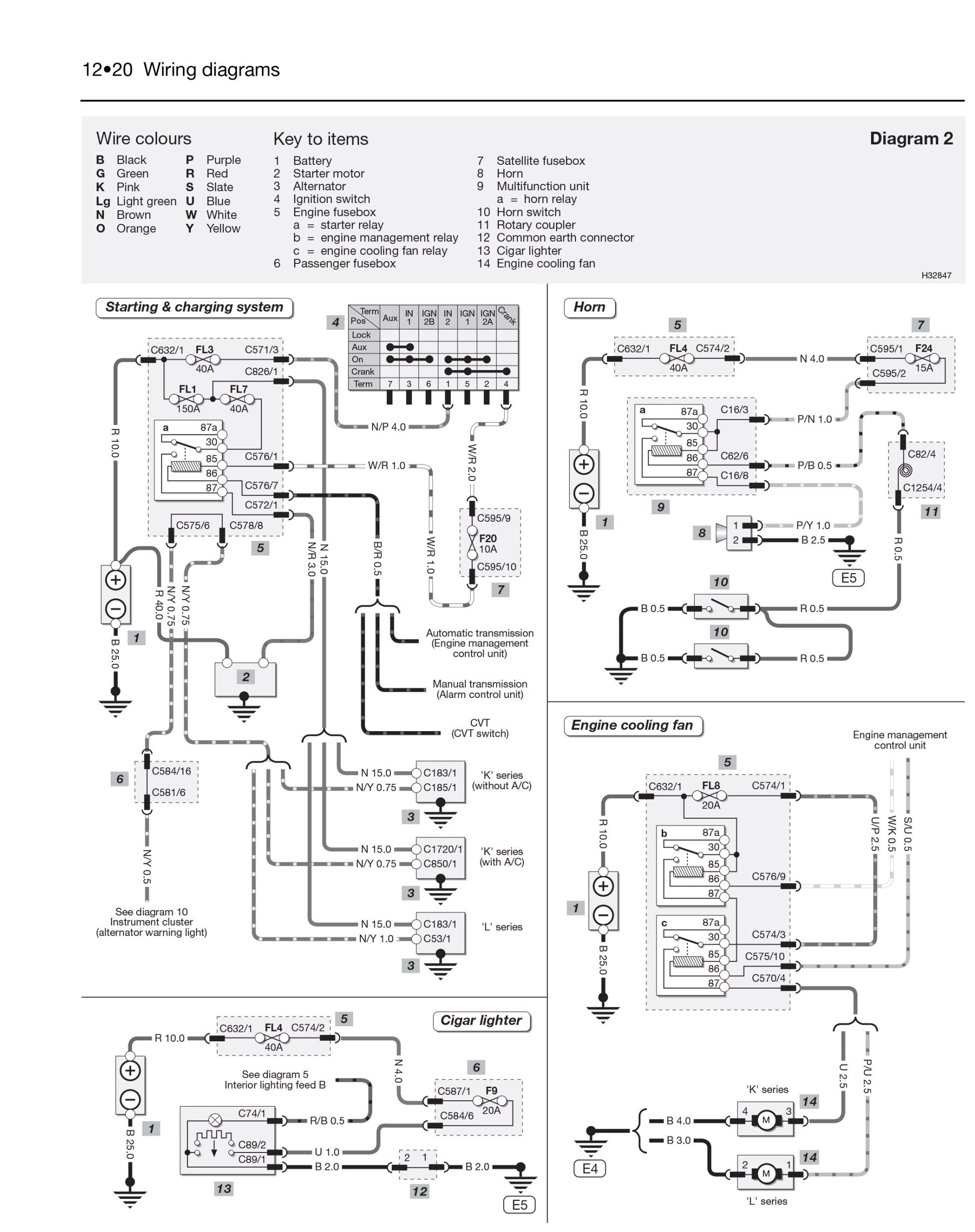hight resolution of rover 25 wiper wiring diagram detailed wiring diagram 4 wire wiper motor wiring cleveland ignition wiper