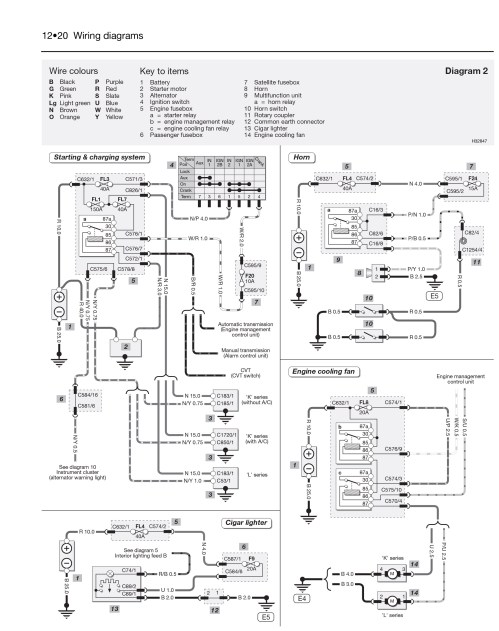 small resolution of rover 25 wiper wiring diagram detailed wiring diagram 4 wire wiper motor wiring cleveland ignition wiper