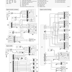 Renault Megane Wiring Diagram Fender Squier Clio Manual 34