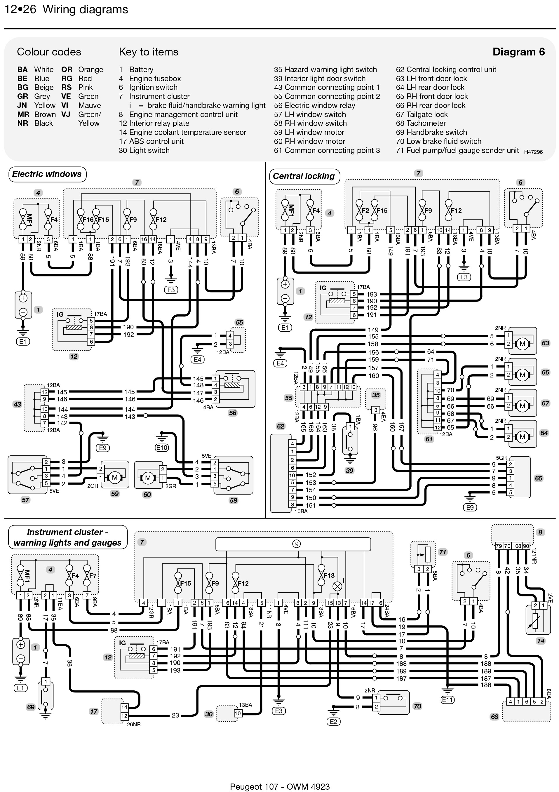 hight resolution of peugeot wiring diagrams pdf wiring diagram data schema peugeot 206 wiring diagrams pdf peugeot wiring diagrams pdf