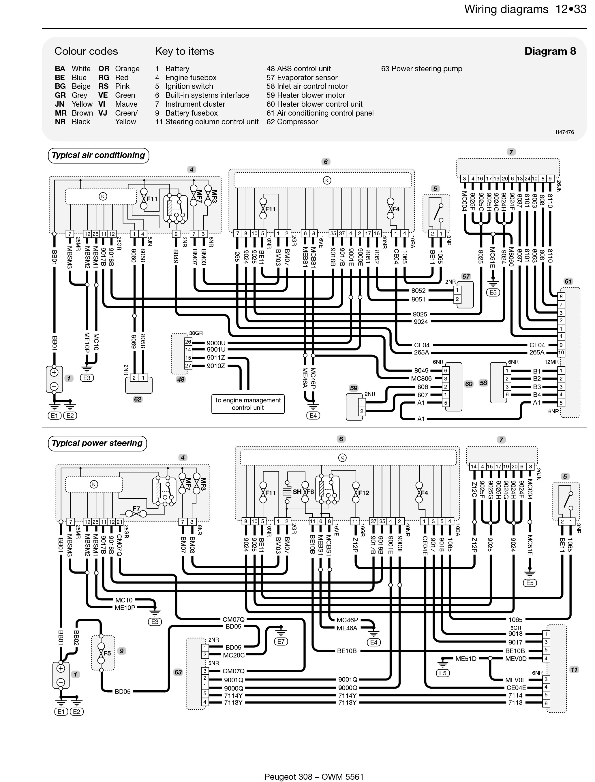 peugeot 407 wiring diagram usb 3 0 micro b 406 estate fuse box layout auto electrical related with ford mondeo